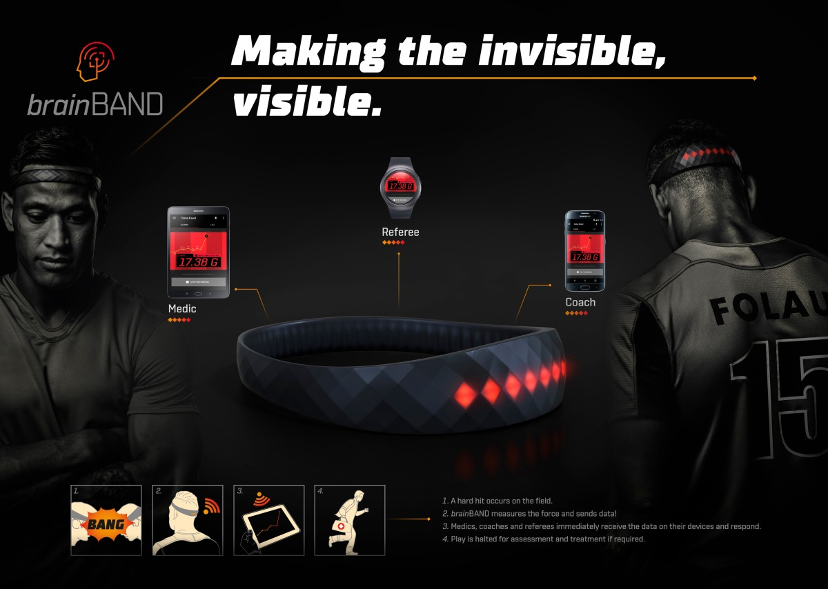 The-ecosystem-of-brainBAND-from-left-Samsung-Tab-S2-Samsung-Gear-S2-Samsung-Galaxy-S6-brainBAND.jpg