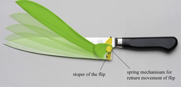 knife-guard-concept-by-chacko-kalacherry5.jpg